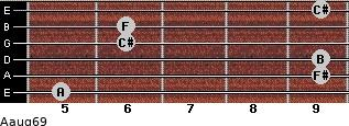 Aaug6/9 for guitar on frets 5, 9, 9, 6, 6, 9