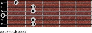 Aaug6/9/Gb add(4) guitar chord