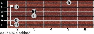 Aaug6/9/Gb add(m2) guitar chord