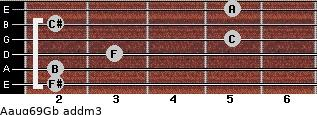 Aaug6/9/Gb add(m3) guitar chord