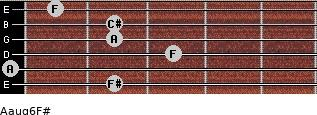 Aaug6/F# for guitar on frets 2, 0, 3, 2, 2, 1