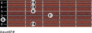 Aaug6/F# for guitar on frets 2, 0, 3, 2, 2, 2