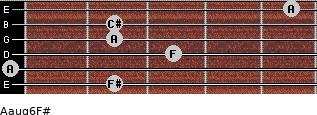 Aaug6/F# for guitar on frets 2, 0, 3, 2, 2, 5