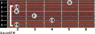 Aaug6/F# for guitar on frets 2, 4, 3, 2, 2, 5