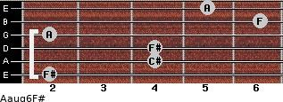 Aaug6/F# for guitar on frets 2, 4, 4, 2, 6, 5