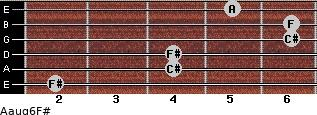Aaug6/F# for guitar on frets 2, 4, 4, 6, 6, 5