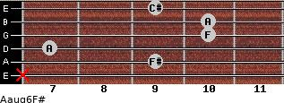 Aaug6/F# for guitar on frets x, 9, 7, 10, 10, 9