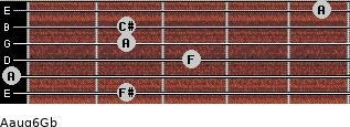 Aaug6/Gb for guitar on frets 2, 0, 3, 2, 2, 5