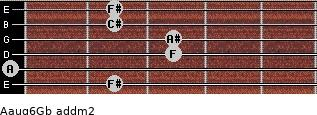Aaug6/Gb add(m2) guitar chord