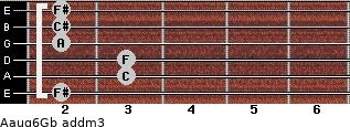 Aaug6/Gb add(m3) guitar chord