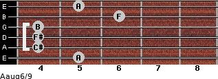Aaug6/9 for guitar on frets 5, 4, 4, 4, 6, 5