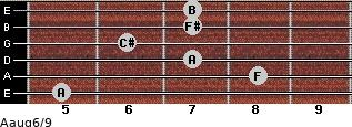 Aaug6/9 for guitar on frets 5, 8, 7, 6, 7, 7