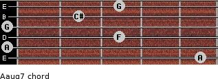 Aaug7 for guitar on frets 5, 0, 3, 0, 2, 3