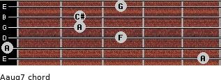 Aaug7 for guitar on frets 5, 0, 3, 2, 2, 3