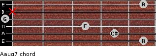 Aaug7 for guitar on frets 5, 4, 3, 0, x, 5