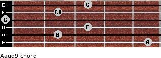 Aaug9 for guitar on frets 5, 2, 3, 0, 2, 3