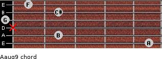 Aaug9 for guitar on frets 5, 2, x, 0, 2, 1
