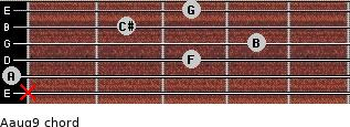 Aaug9 for guitar on frets x, 0, 3, 4, 2, 3