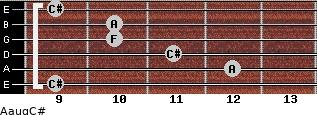Aaug/C# for guitar on frets 9, 12, 11, 10, 10, 9