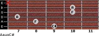 Aaug/C# for guitar on frets 9, 8, 7, 10, 10, x