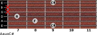 Aaug/C# for guitar on frets 9, 8, 7, x, x, 9