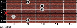 Aaug/C# for guitar on frets 9, 8, x, 10, 10, 9