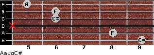 Aaug/C# for guitar on frets 9, 8, x, 6, 6, 5