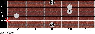 Aaug/C# for guitar on frets 9, x, 7, 10, 10, 9