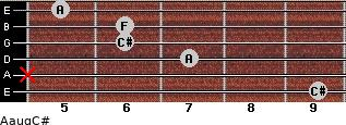 Aaug/C# for guitar on frets 9, x, 7, 6, 6, 5