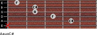 Aaug/C# for guitar on frets x, 4, 3, 2, 2, 1