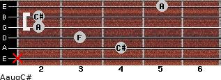 Aaug/C# for guitar on frets x, 4, 3, 2, 2, 5
