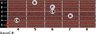 Aaug/C# for guitar on frets x, 4, 7, 6, 6, 5