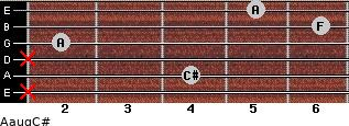 Aaug/C# for guitar on frets x, 4, x, 2, 6, 5