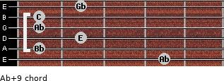 Ab+9 for guitar on frets 4, 1, 2, 1, 1, 2