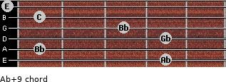 Ab+9 for guitar on frets 4, 1, 4, 3, 1, 0