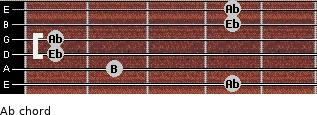 Ab- for guitar on frets 4, 2, 1, 1, 4, 4