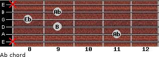 Ab- for guitar on frets x, 11, 9, 8, 9, x