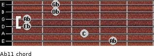 Ab11 for guitar on frets 4, 3, 1, 1, 2, 2