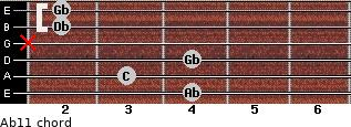 Ab11 for guitar on frets 4, 3, 4, x, 2, 2