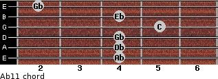 Ab11 for guitar on frets 4, 4, 4, 5, 4, 2