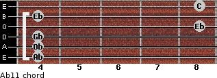 Ab11 for guitar on frets 4, 4, 4, 8, 4, 8