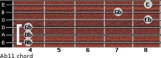Ab11 for guitar on frets 4, 4, 4, 8, 7, 8