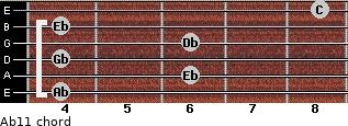 Ab11 for guitar on frets 4, 6, 4, 6, 4, 8