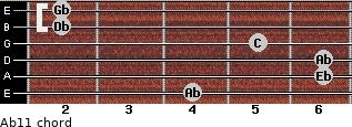 Ab11 for guitar on frets 4, 6, 6, 5, 2, 2
