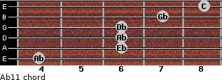 Ab11 for guitar on frets 4, 6, 6, 6, 7, 8