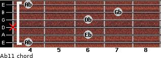 Ab11 for guitar on frets 4, 6, x, 6, 7, 4