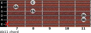 Ab11 for guitar on frets x, 11, 11, 8, 7, 8