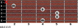 Abº11\13 for guitar on frets 4, 5, 5, 4, 2, x
