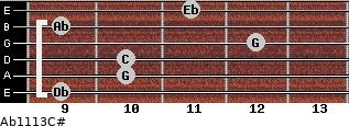 Ab11\13\C# for guitar on frets 9, 10, 10, 12, 9, 11