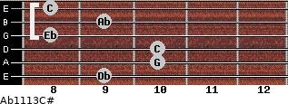 Ab11\13\C# for guitar on frets 9, 10, 10, 8, 9, 8